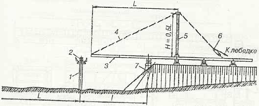 Схема продольной надвижки пролетного строения с использованием верхнего напряженного шпренгеля