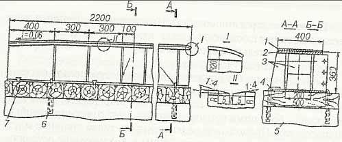Обстройка опоры для надвижки пролетного строения по устройствам скольжения