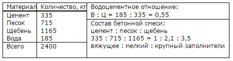 tabl.png (7.28 Kb)