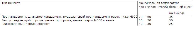 tabl2.png (9.95 Kb)
